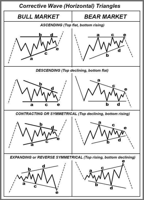 Биткойн модел на ударната вълна
